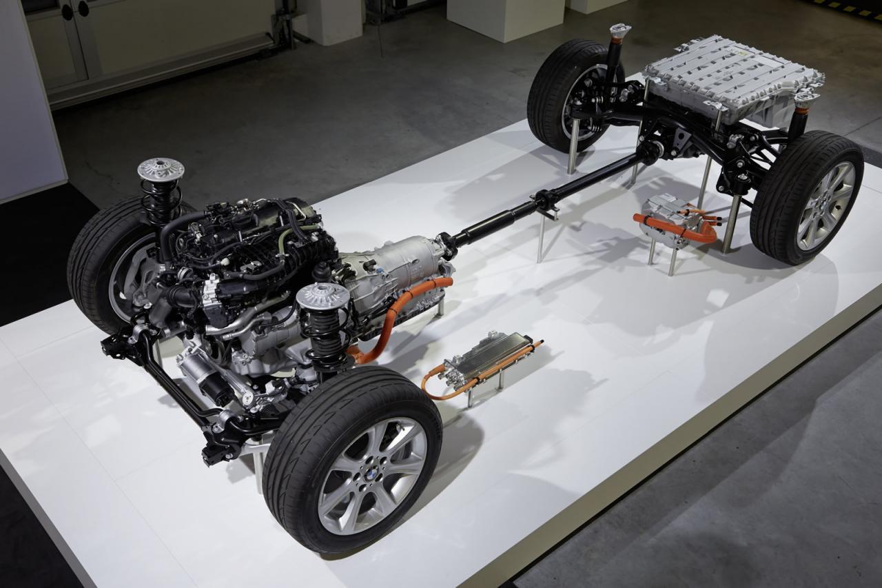 BMW платформа