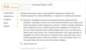 отзыв о Chevrolet Rezzo