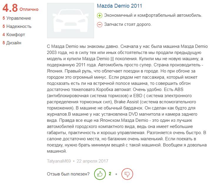 Mazda Demio отзыв
