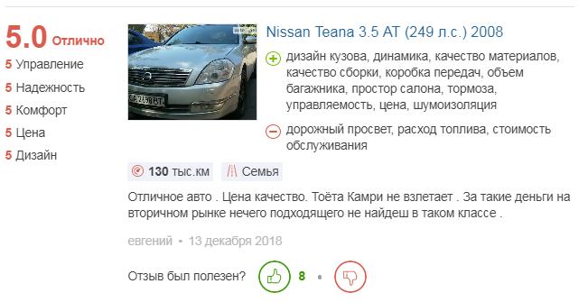 о Nissan Teana