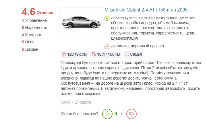 отзыв о Mitsubishi Galant