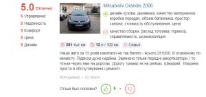 отзыв о Mitsubishi Grandis