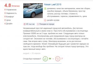 о Nissan Leaf