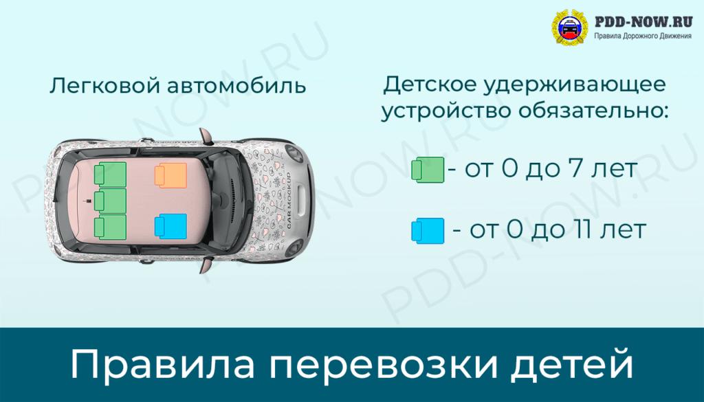 Правило перевозки детей в автомобиле