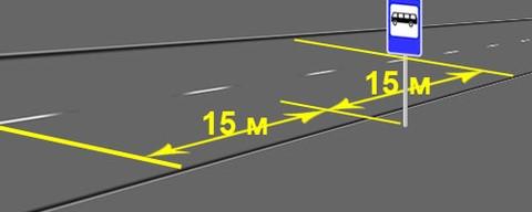 15 метров от дорожного знака 5.16