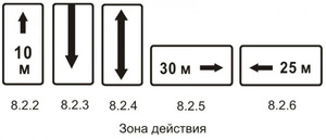 Зона действия запрета на стоянку авто
